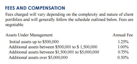 fees from investment brochure